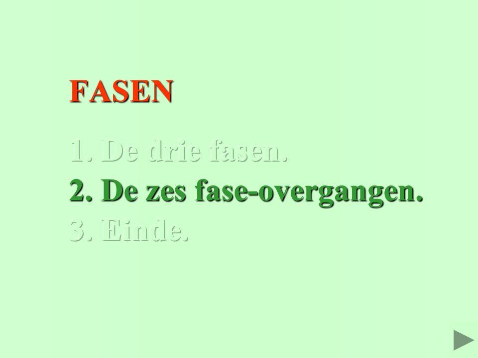 FASEN 1. De drie fasen. 2. De zes fase-overgangen. 3. Einde.