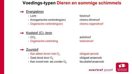 Organische Stoffen Anorganische Stoffen Ppt Download