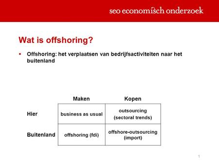 offshore-outsourcing (import)