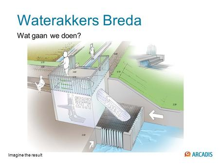 Waterakkers Breda Wat gaan we doen? Imagine the result.