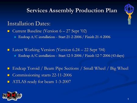 1 Services Assembly Production Plan Installation Dates: Current Baseline (Version 6 – 27 Sept '02) Current Baseline (Version 6 – 27 Sept '02) Endcap A/C.