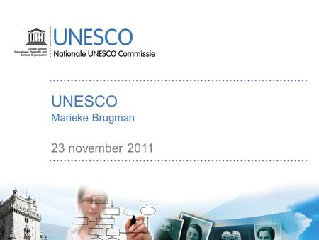 UNESCO Marieke Brugman 23 november 2011. UNESCO ? United Nations Educational, Scientific and Cultural Organization.