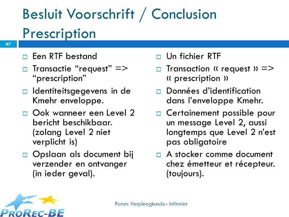 Besluit Voorschrift / Conclusion Prescription