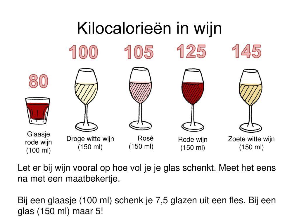 calorieën witte wijn