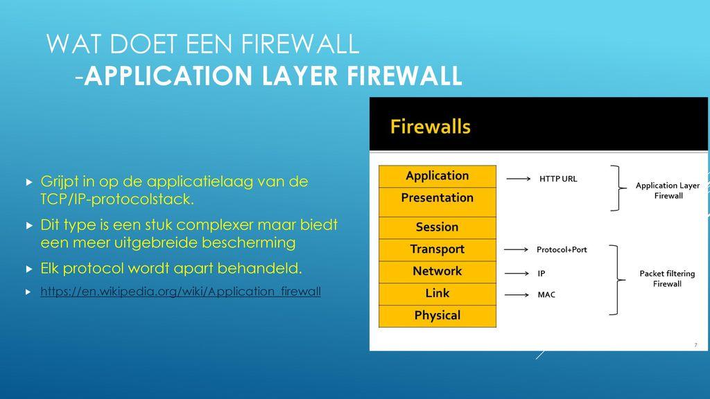 Wat is het Wat doet het Waar zit een firewall in - ppt download