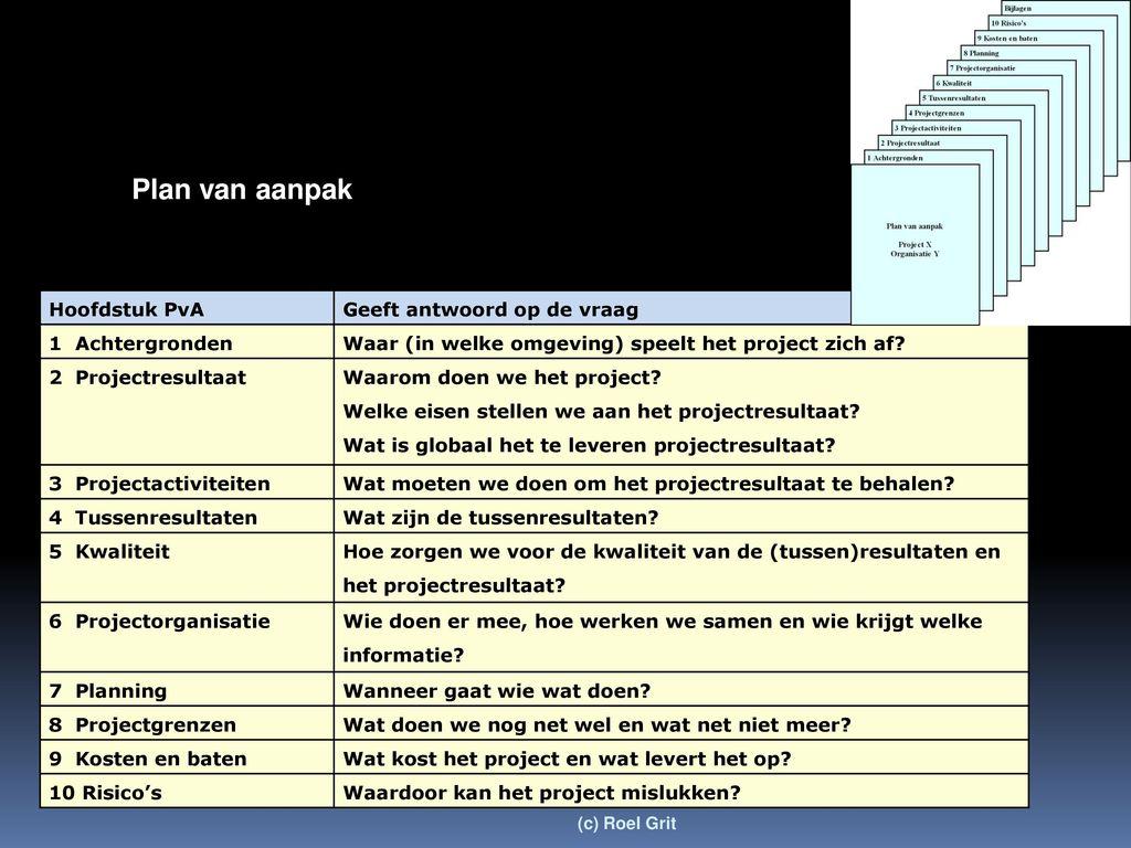 plan van aanpak hoofdstukken P6 methode Projectaanpak in zes stappen Stappenplan   ppt download plan van aanpak hoofdstukken