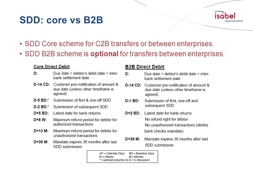 SDD: core vs B2B SDD Core scheme for C2B transfers or between enterprises. SDD B2B scheme is optional for transfers between enterprises.