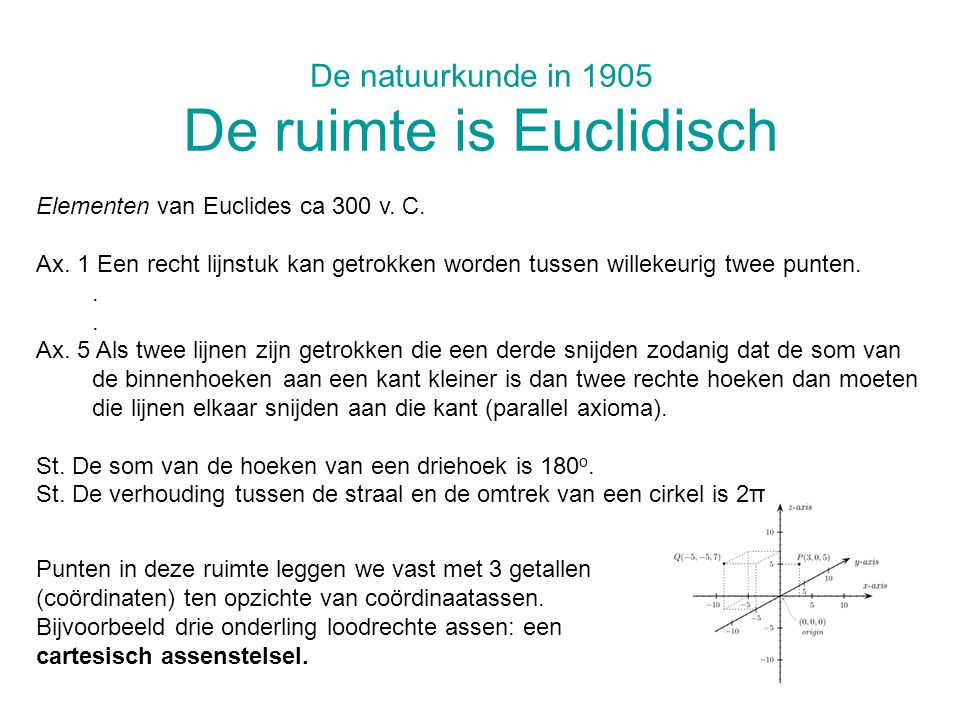 De natuurkunde in 1905 De ruimte is Euclidisch