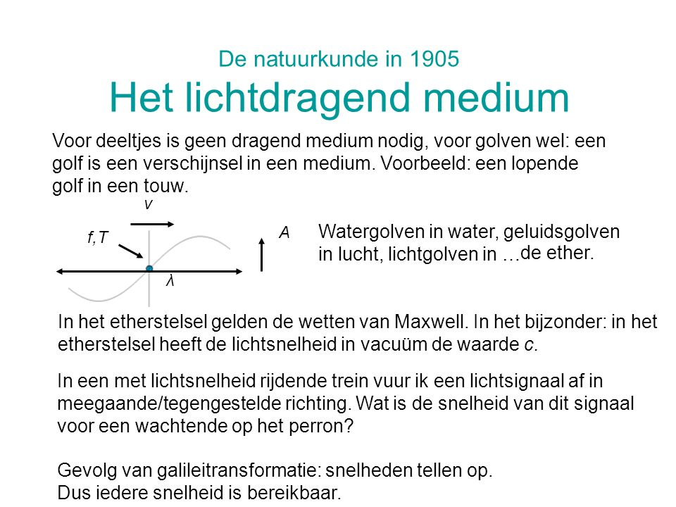 De natuurkunde in 1905 Het lichtdragend medium