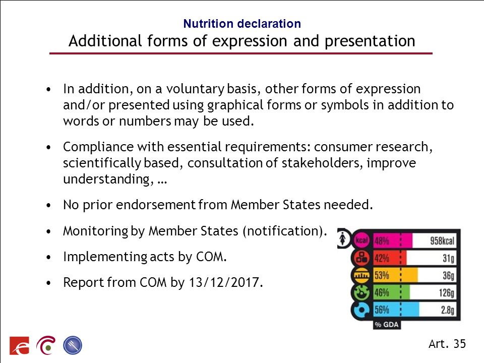 Nutrition declaration Additional forms of expression and presentation