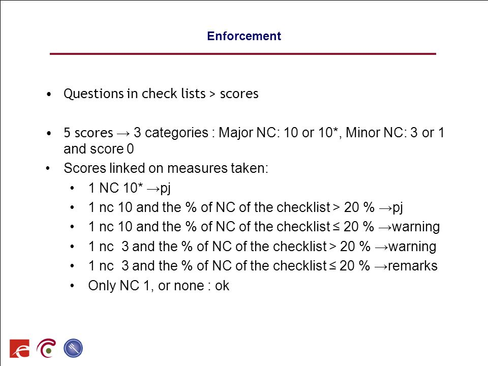 Questions in check lists > scores