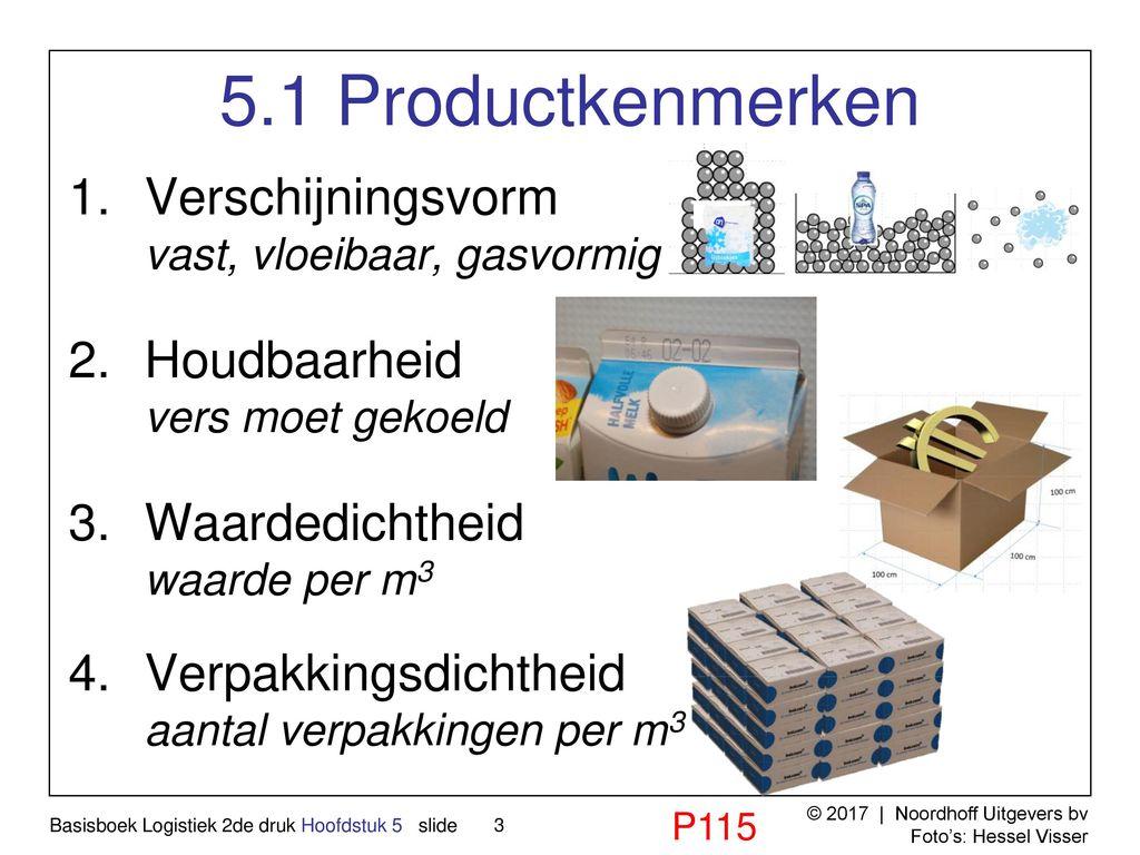Hoofdstuk 5 - Distributie naar klanten - ppt download