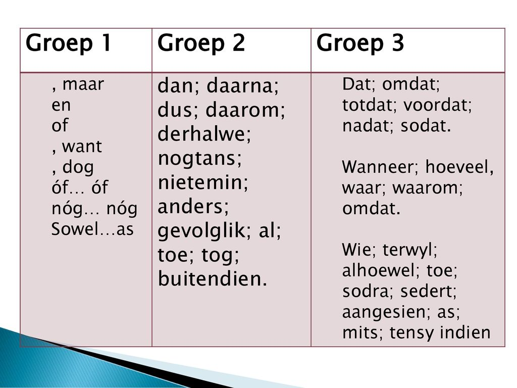 Groep 1 Groep 2. Groep 3. , maar. en. of. , want. , dog. óf… óf. nóg… nóg. Sowel…as.