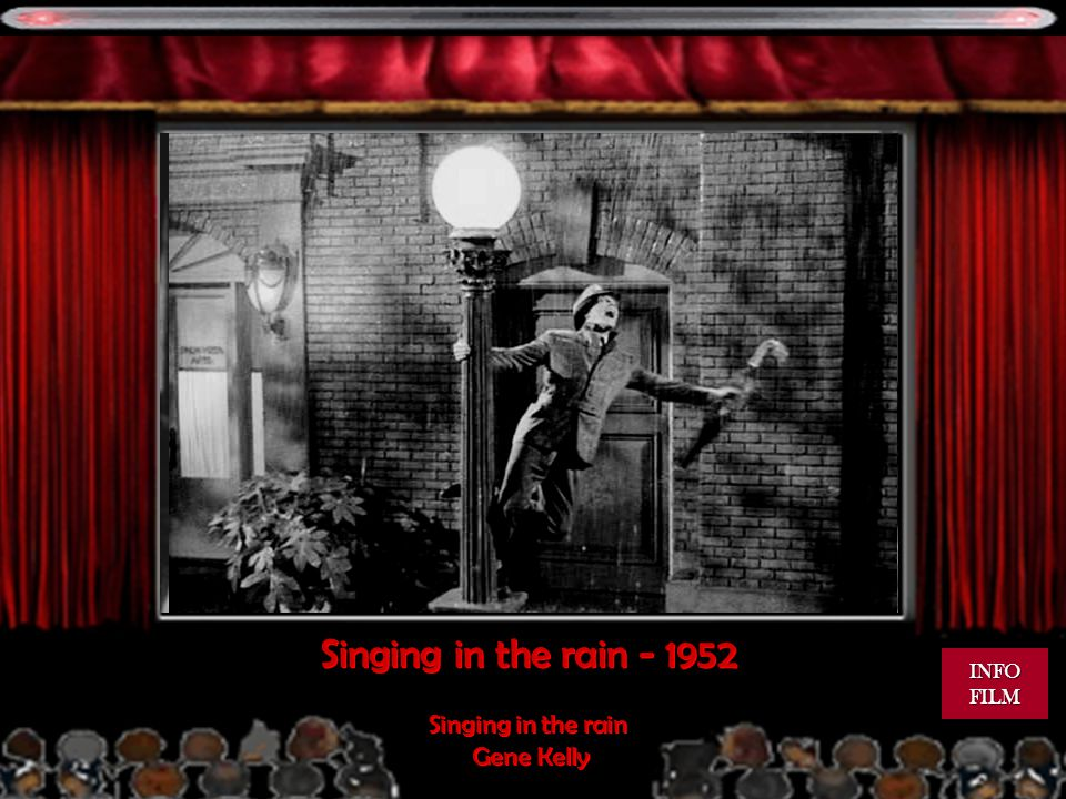 Singing in the rain INFO FILM Singing in the rain Gene Kelly