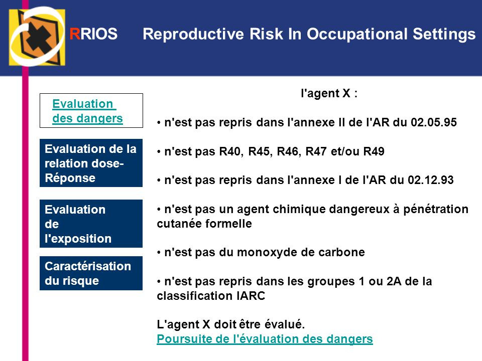 RRIOS Reproductive Risk In Occupational Settings
