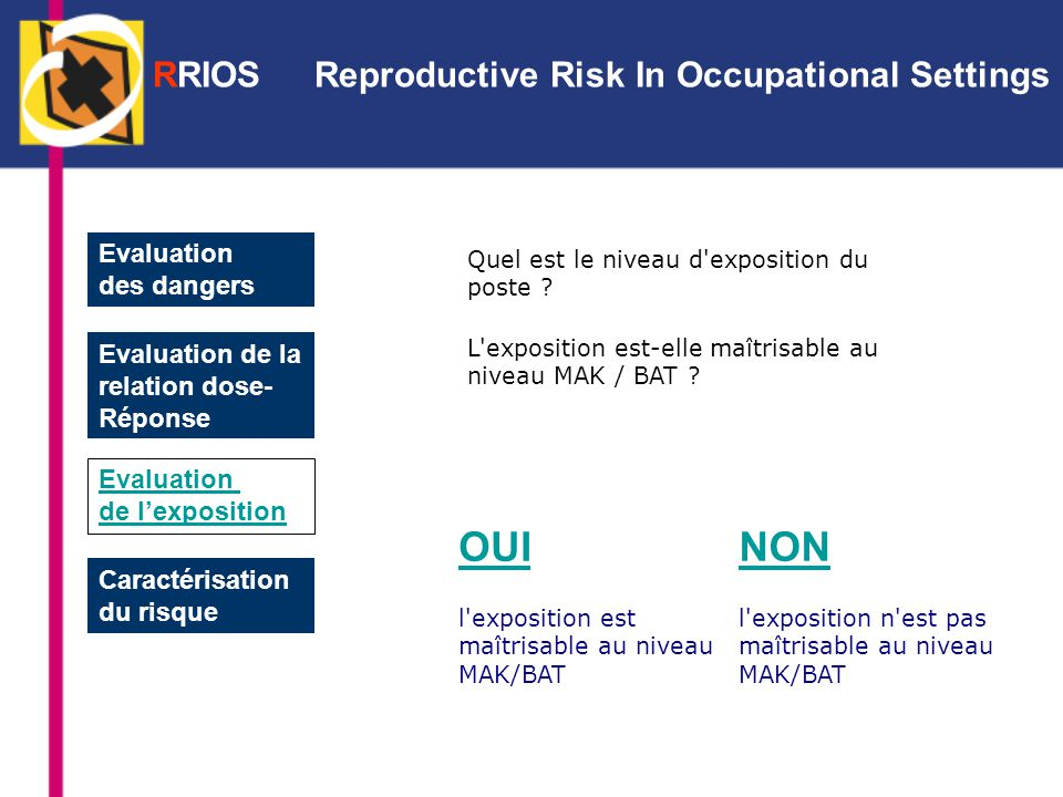 OUI NON RRIOS Reproductive Risk In Occupational Settings Evaluation