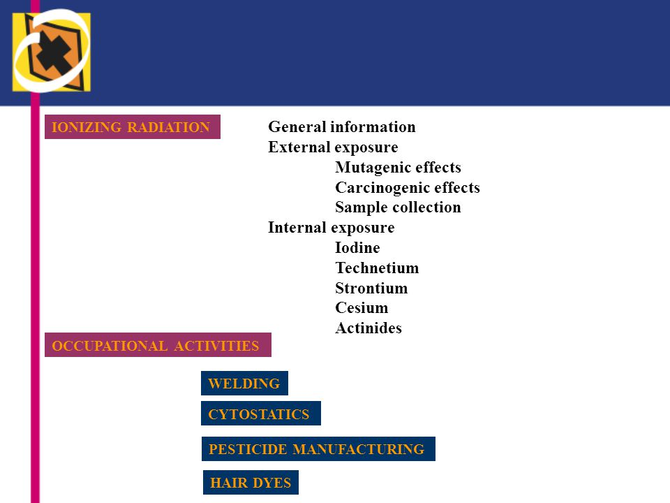 General information External exposure Mutagenic effects