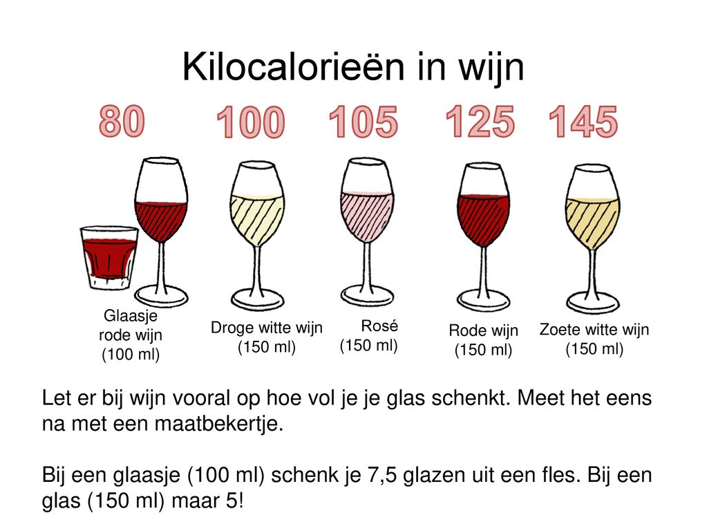 rode wijn kcal per glas