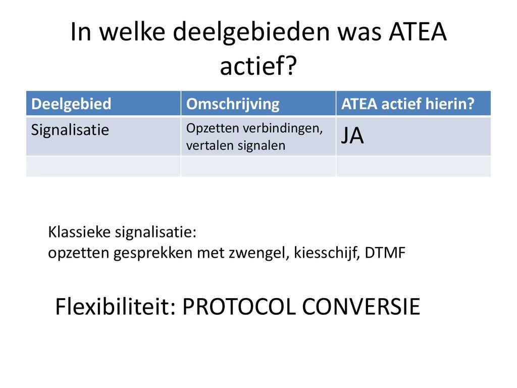Antwerpen Telecomstad Ppt Download
