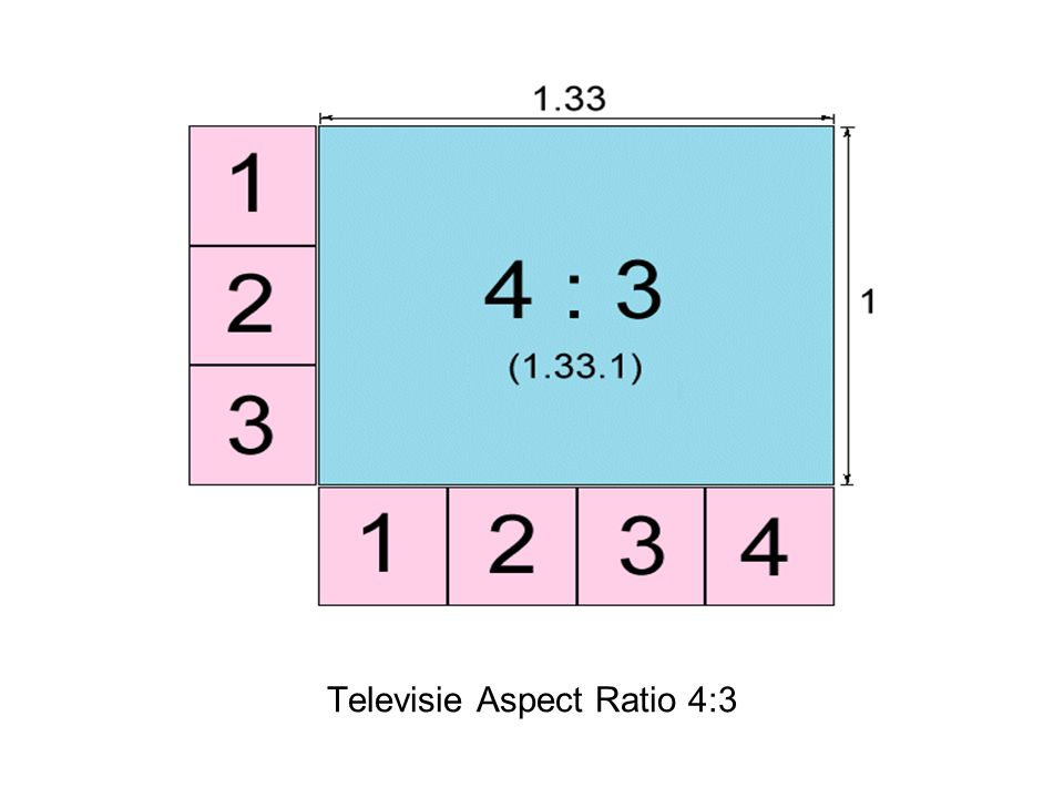 Televisie Aspect Ratio 4:3