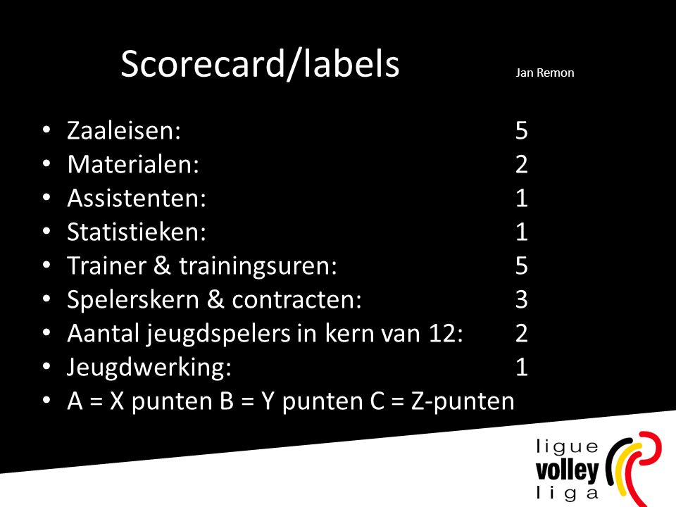 Scorecard/labels Jan Remon