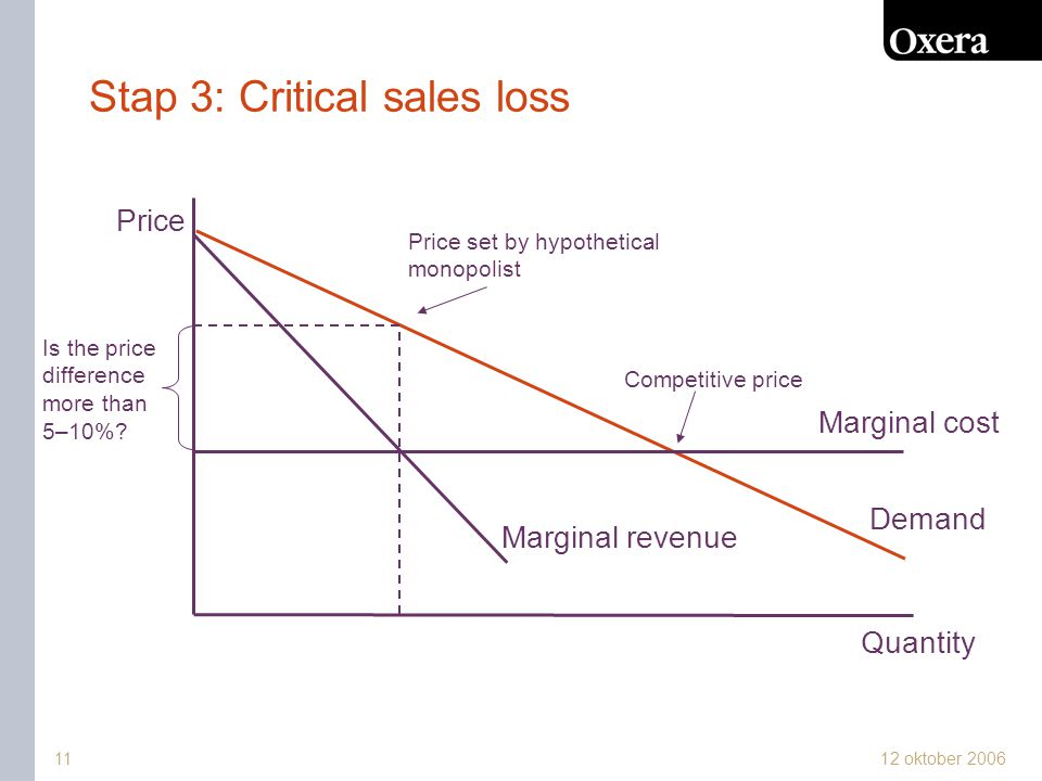 Stap 3: Critical sales loss