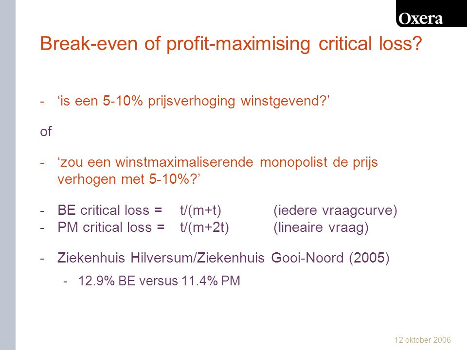 Break-even of profit-maximising critical loss