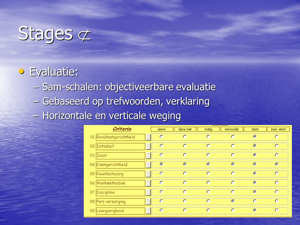 Stages  Evaluatie: Sam-schalen: objectiveerbare evaluatie