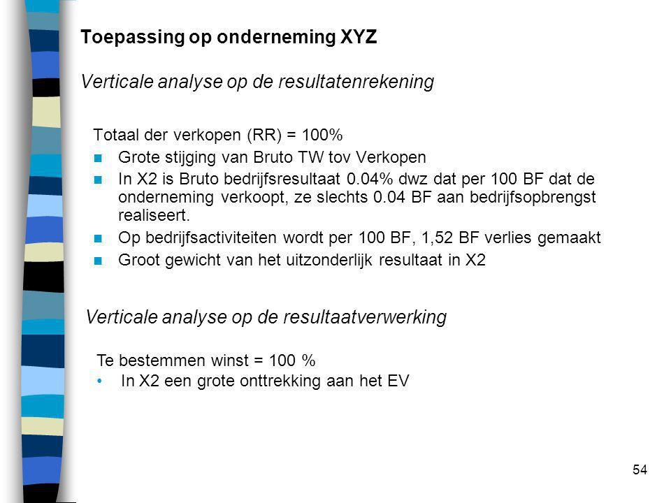 Ratio-analyse Liquiditeit