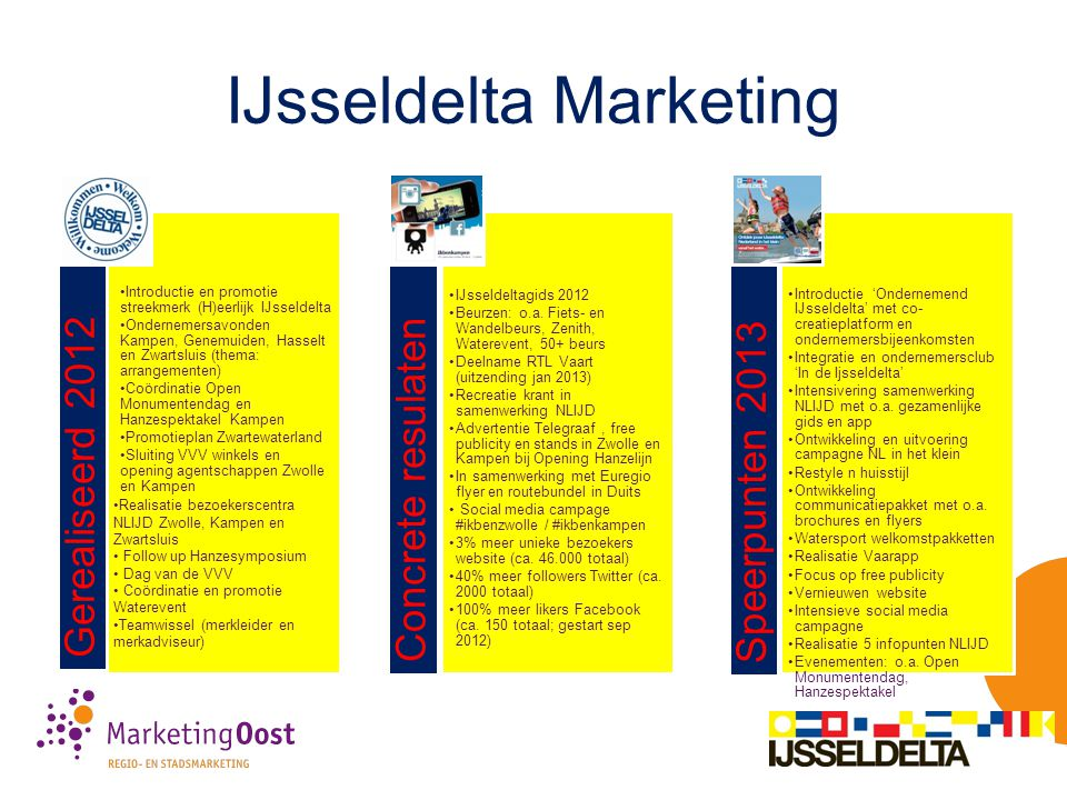 IJsseldelta Marketing
