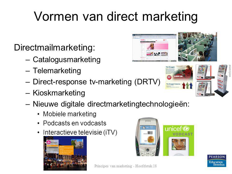 Vormen van direct marketing