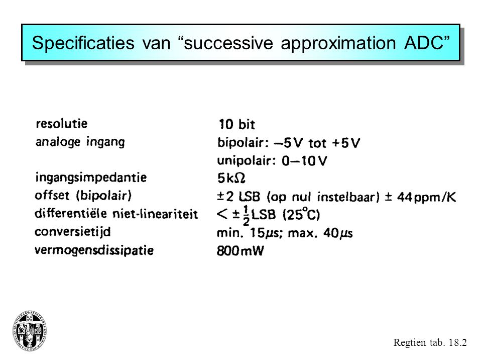 Specificaties van successive approximation ADC