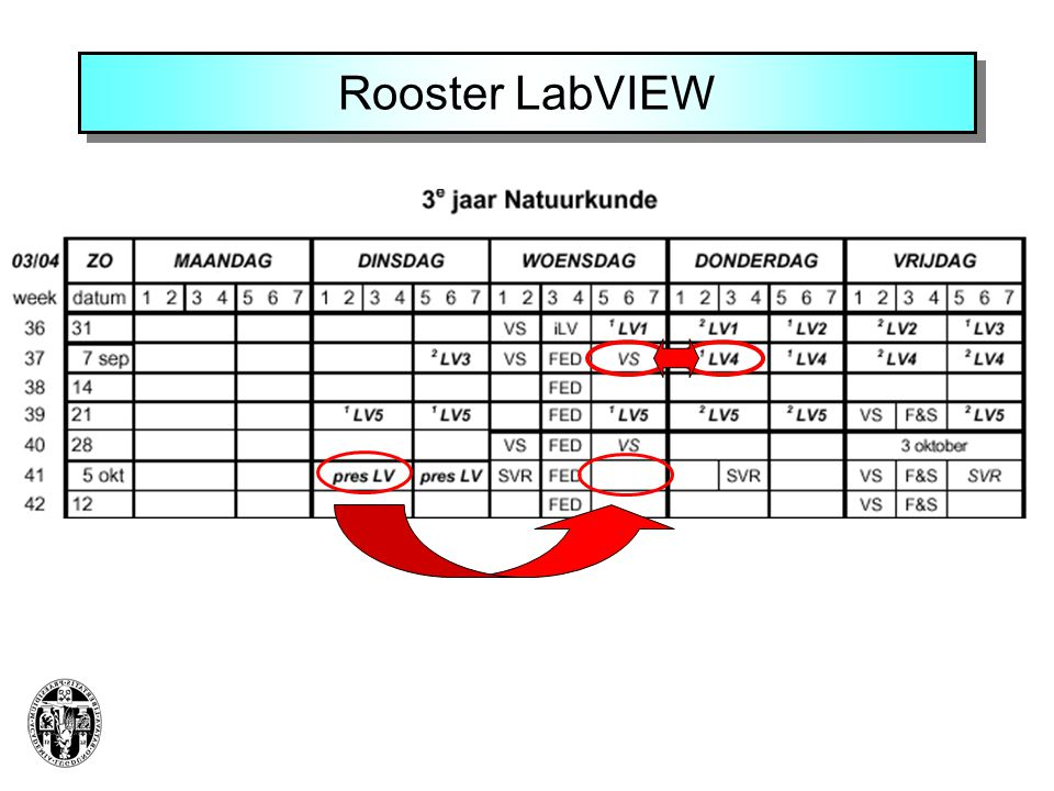 Rooster LabVIEW