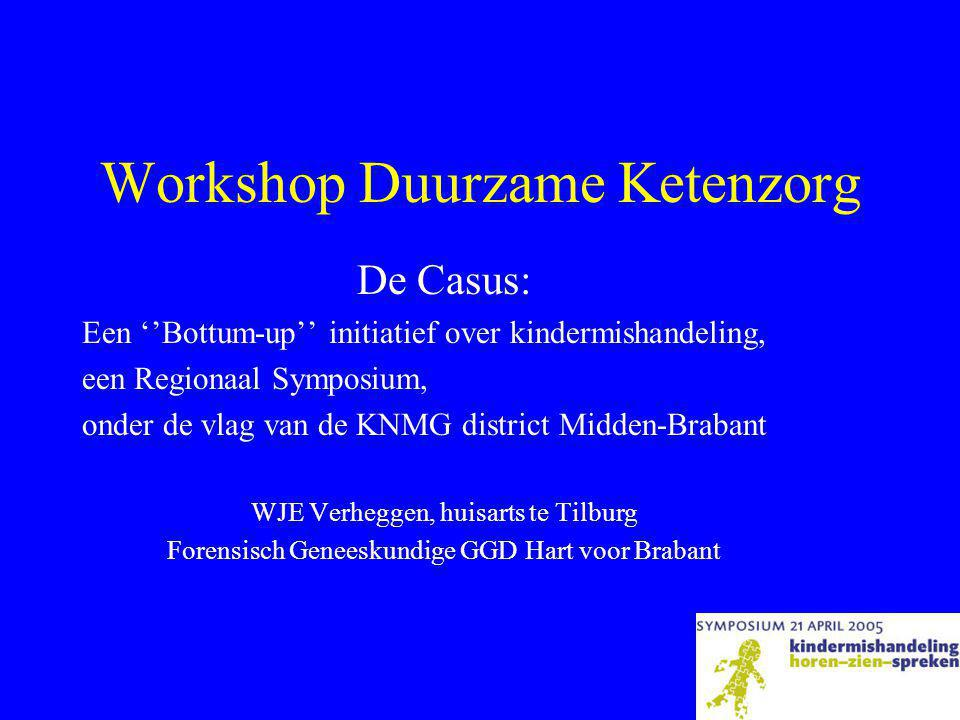 Workshop Duurzame Ketenzorg