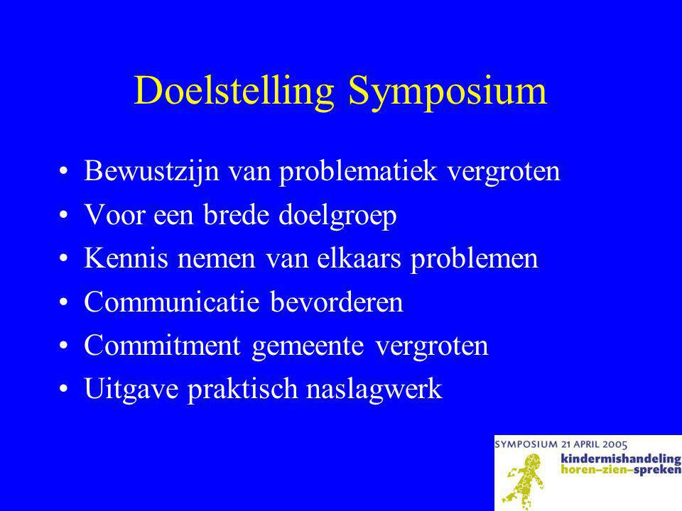 Doelstelling Symposium