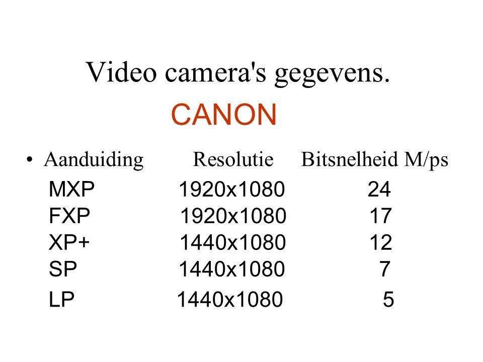 Video camera s gegevens.