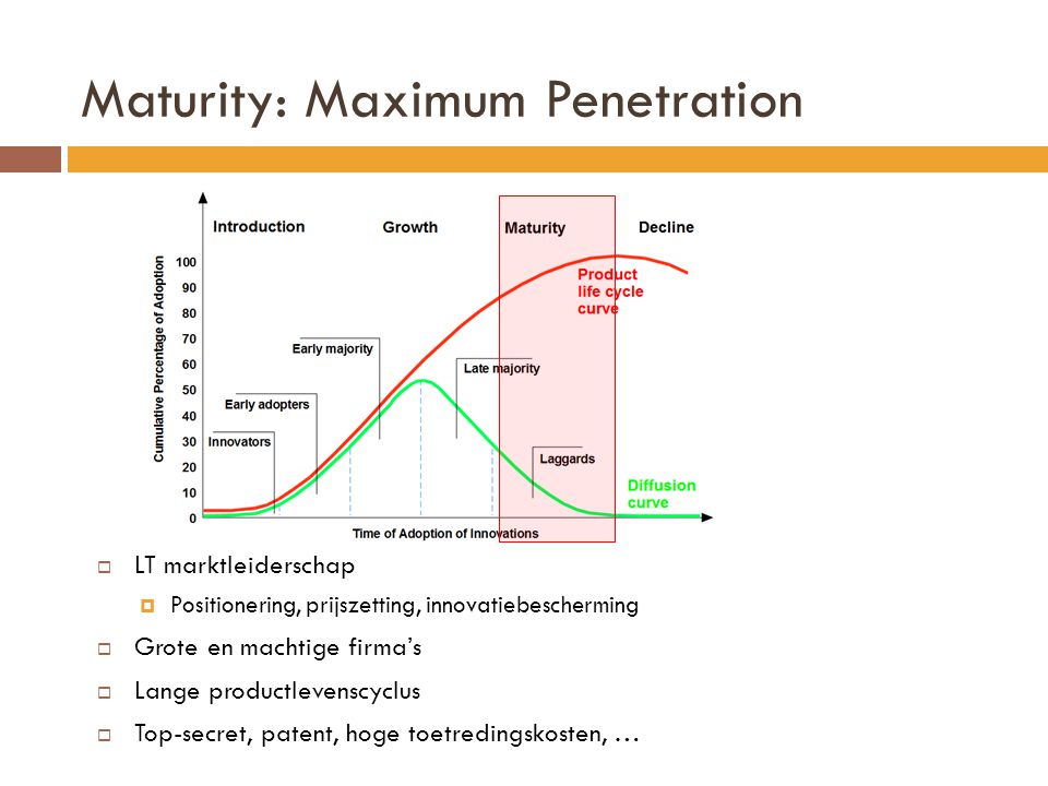 Maturity: Maximum Penetration