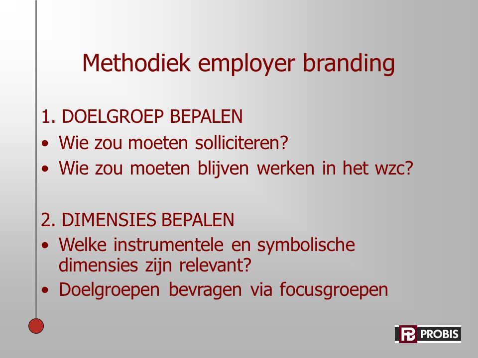 Methodiek employer branding
