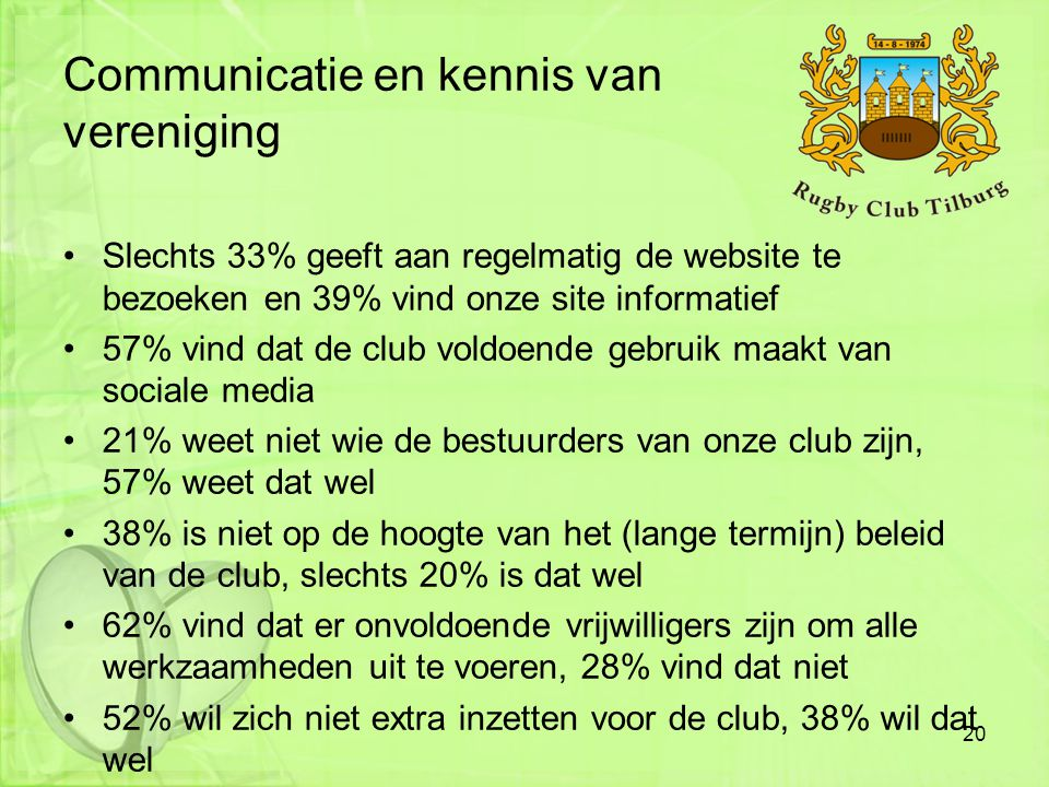 Communicatie en kennis van vereniging