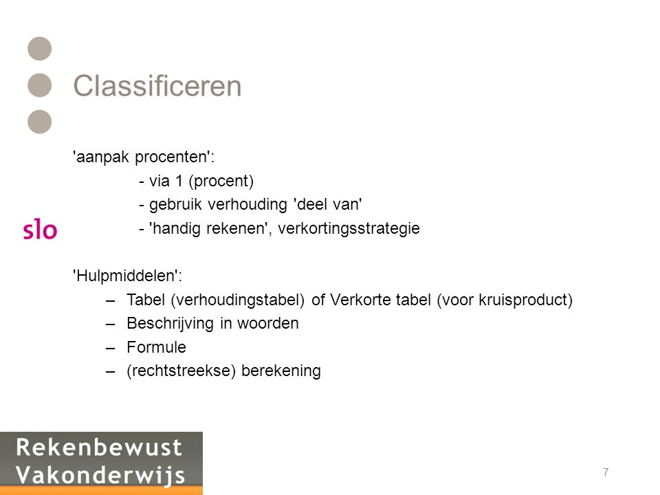 Classificeren aanpak procenten : - via 1 (procent)