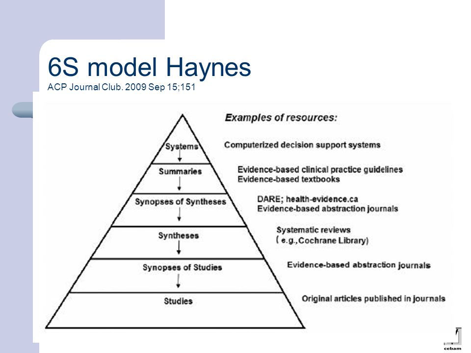6S model Haynes ACP Journal Club Sep 15;151