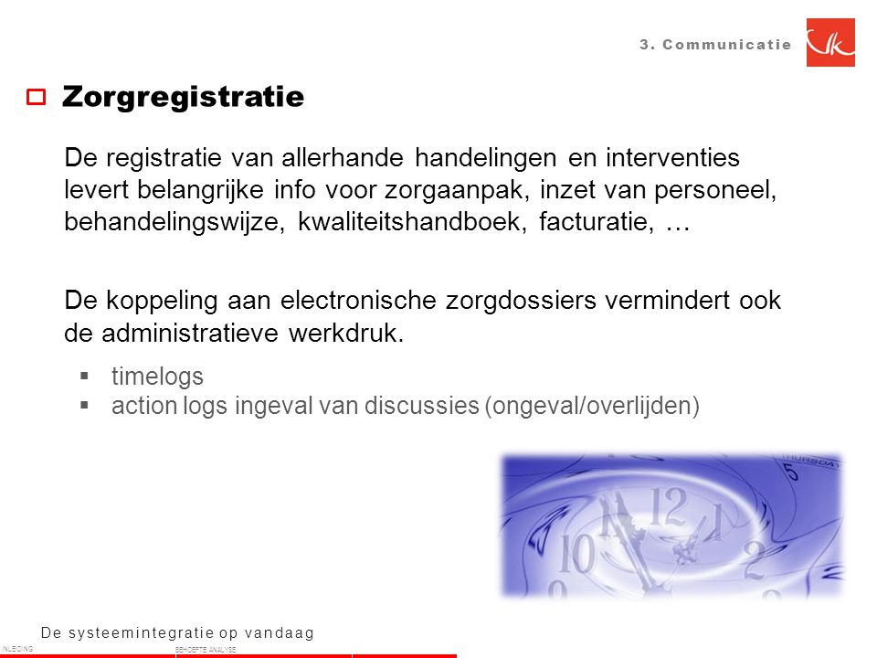 3. Communicatie Zorgregistratie.