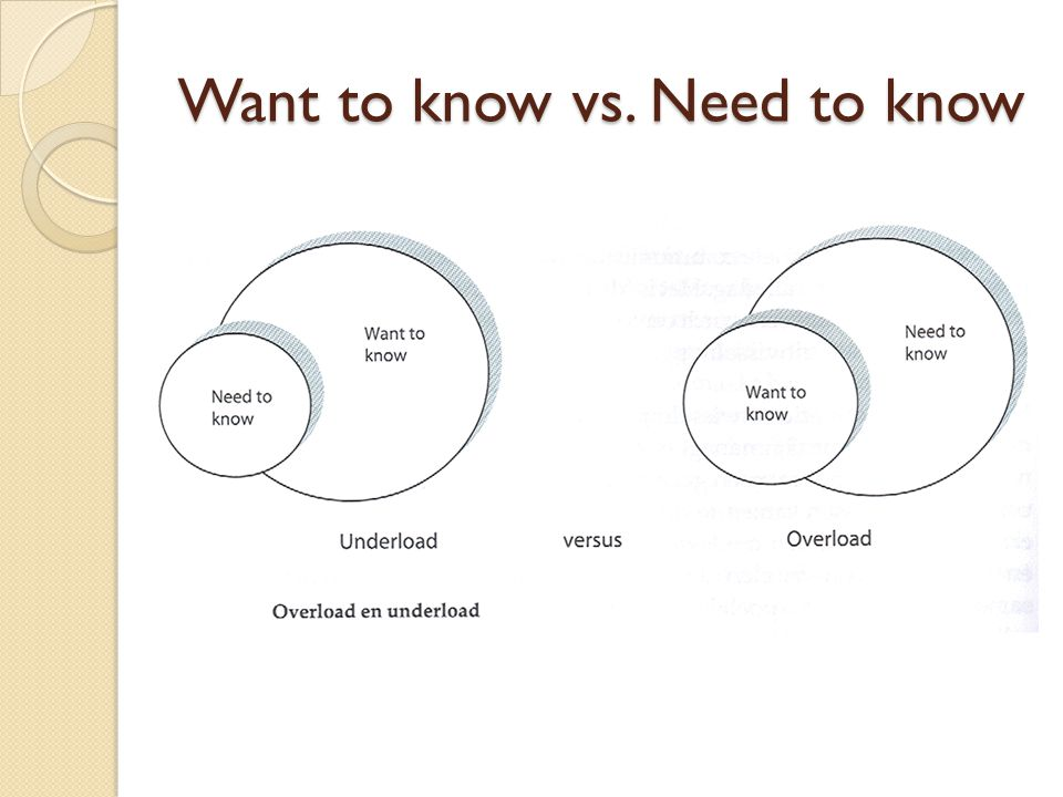Want to know vs. Need to know