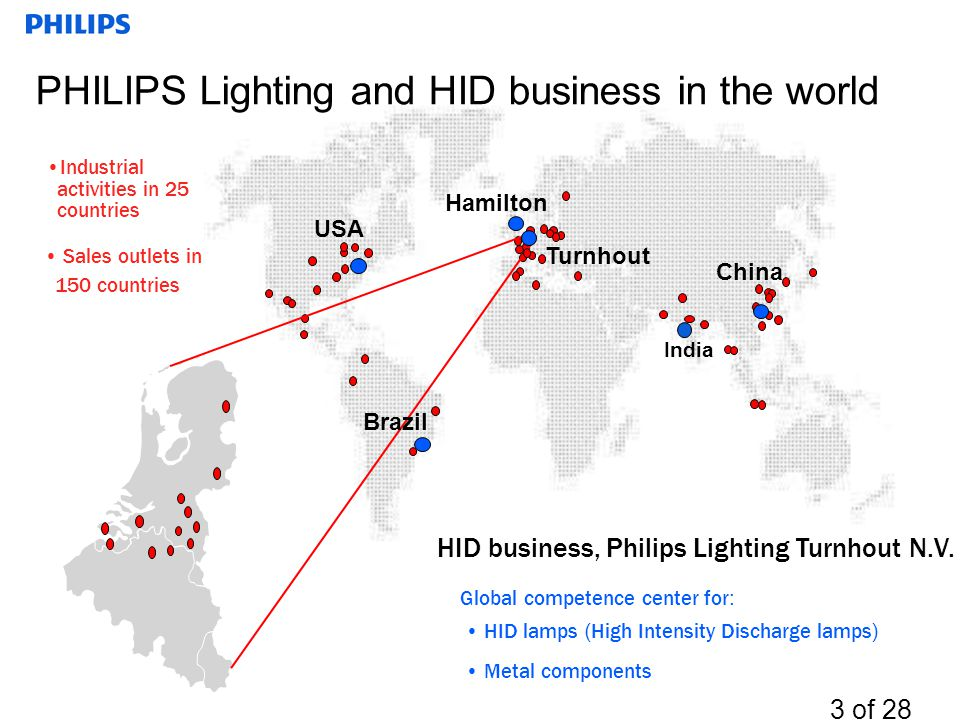 PHILIPS Lighting and HID business in the world