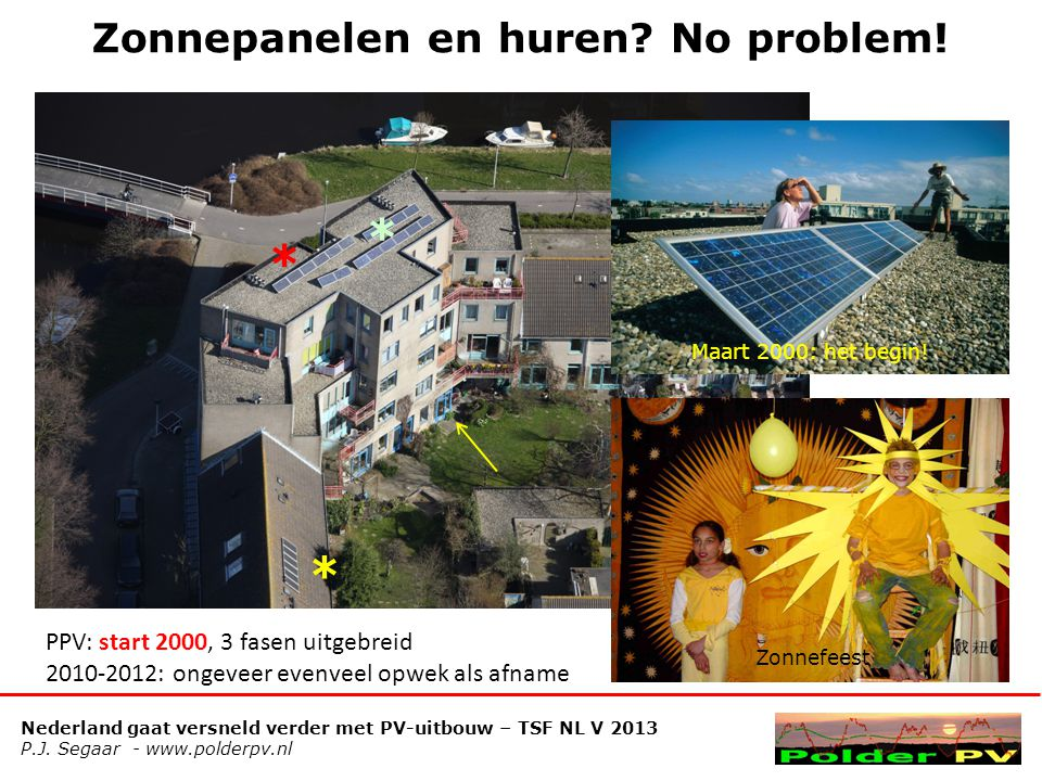 Zonnepanelen en huren No problem!