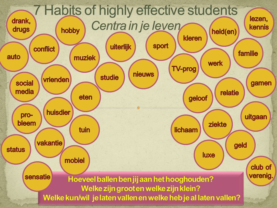 7 Habits of highly effective students Centra in je leven