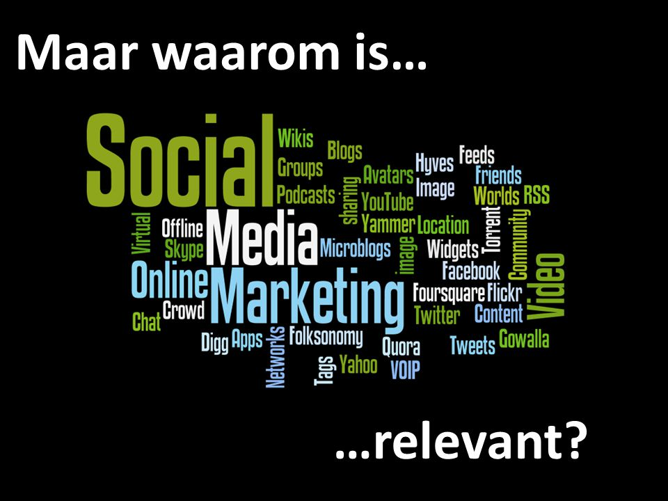 Maar waarom is… Why is it relevant …relevant