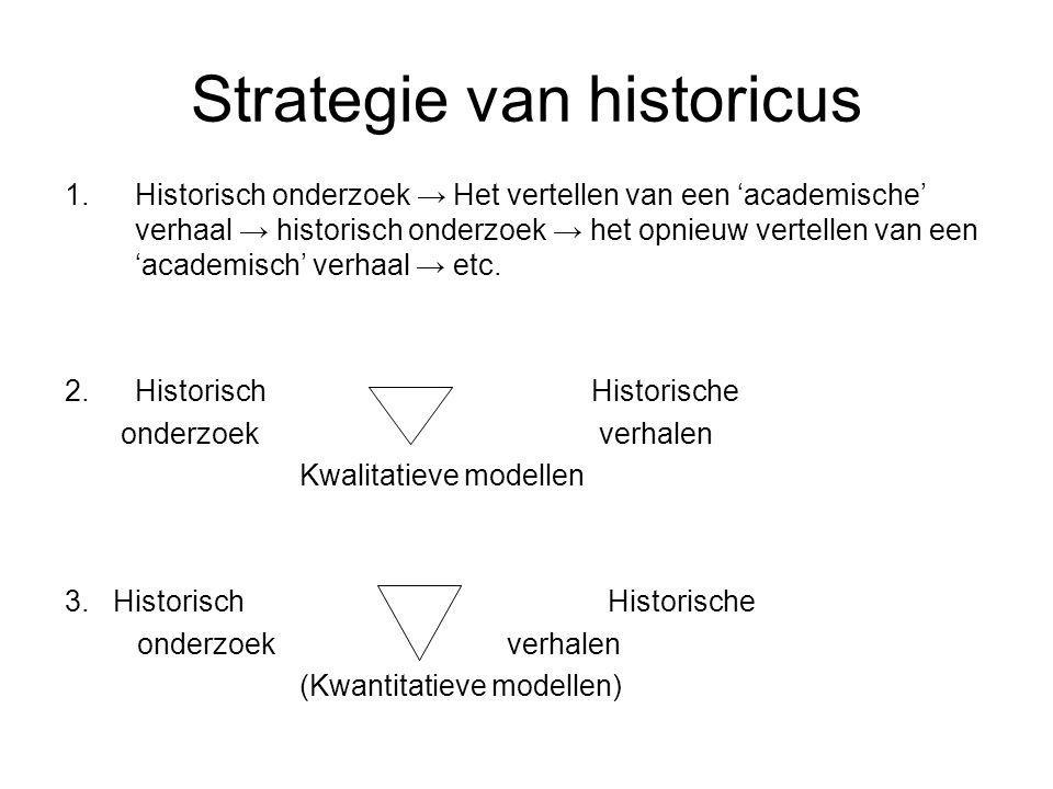 Strategie van historicus
