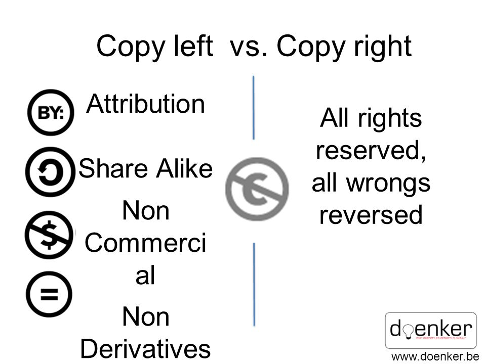 Copy left vs. Copy right Attribution All rights reserved, Share Alike