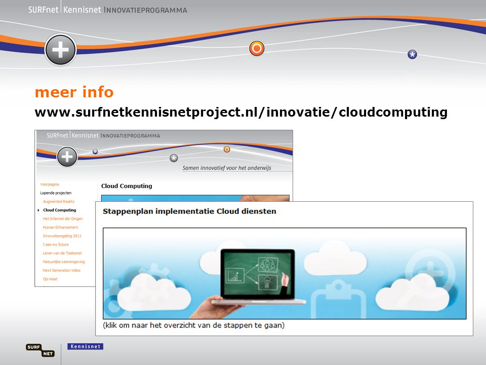 meer info www.surfnetkennisnetproject.nl/innovatie/cloudcomputing